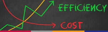 Profit improvement strategies