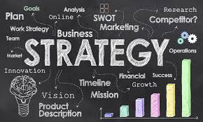 Implementing a business strategy, Business Strategy